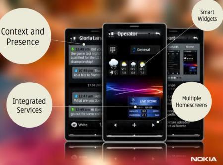 Nokia mobile phone touchscreen interface