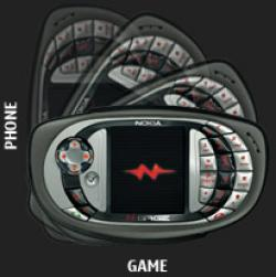 Nokia N-Gage mobile game phone