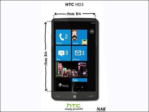 HTC HD3 release date