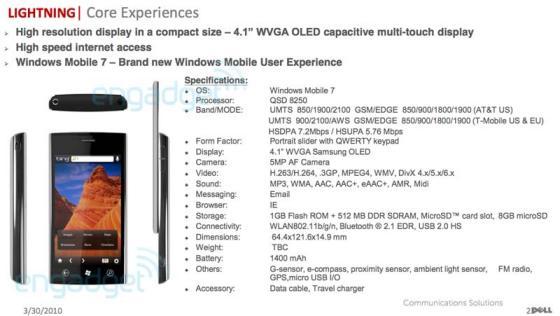 Dell Lightning specifications