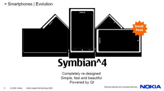Nokia Symbian^4