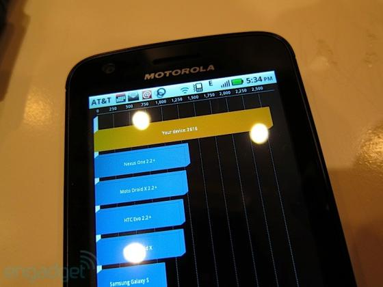 Motorola Atrix performance figures