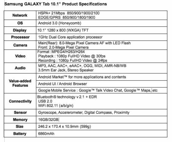 Samsung Galaxy Tab 10.1 features