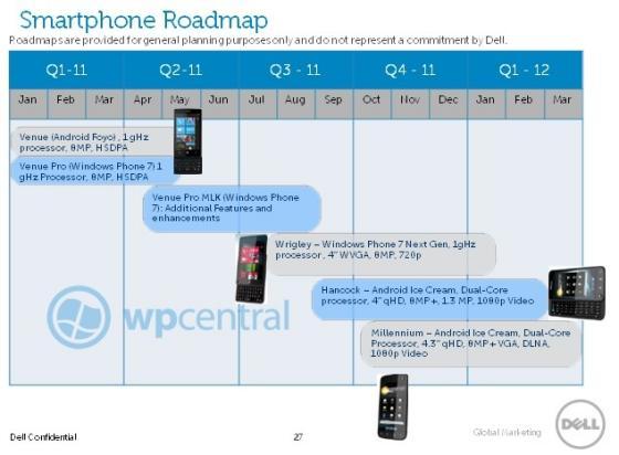 Dell's smartphone roadmap for 2011